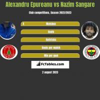 Alexandru Epureanu vs Nazim Sangare h2h player stats