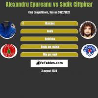 Alexandru Epureanu vs Sadik Ciftpinar h2h player stats