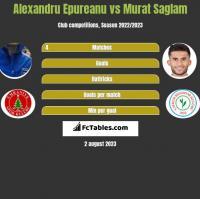 Alexandru Epureanu vs Murat Saglam h2h player stats
