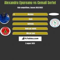 Alexandru Epureanu vs Cemali Sertel h2h player stats