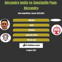 Alexandru Ionita vs Constantin Paun-Alexandru h2h player stats