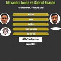 Alexandru Ionita vs Gabriel Enache h2h player stats