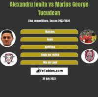 Alexandru Ionita vs Marius George Tucudean h2h player stats