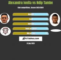 Alexandru Ionita vs Ndip Tambe h2h player stats