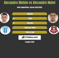 Alexandru Mateiu vs Alexandru Matel h2h player stats