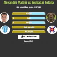 Alexandru Mateiu vs Boubacar Fofana h2h player stats