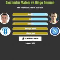 Alexandru Mateiu vs Diego Demme h2h player stats