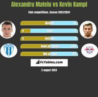 Alexandru Mateiu vs Kevin Kampl h2h player stats
