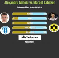 Alexandru Mateiu vs Marcel Sabitzer h2h player stats
