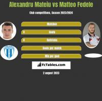 Alexandru Mateiu vs Matteo Fedele h2h player stats