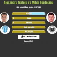 Alexandru Mateiu vs Mihai Bordeianu h2h player stats