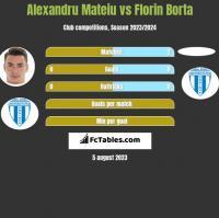 Alexandru Mateiu vs Florin Borta h2h player stats