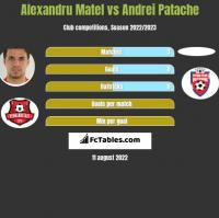 Alexandru Matel vs Andrei Patache h2h player stats