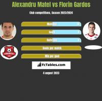 Alexandru Matel vs Florin Gardos h2h player stats