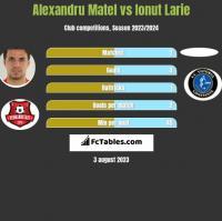 Alexandru Matel vs Ionut Larie h2h player stats