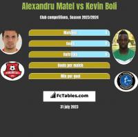 Alexandru Matel vs Kevin Boli h2h player stats