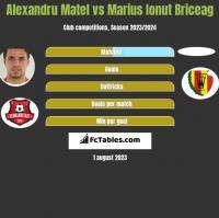 Alexandru Matel vs Marius Ionut Briceag h2h player stats