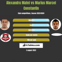 Alexandru Matel vs Marius Marcel Constantin h2h player stats
