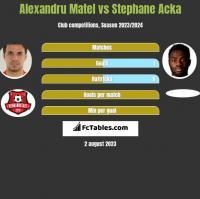 Alexandru Matel vs Stephane Acka h2h player stats