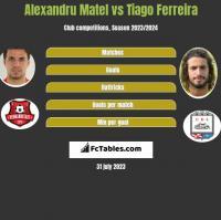 Alexandru Matel vs Tiago Ferreira h2h player stats