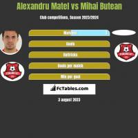 Alexandru Matel vs Mihai Butean h2h player stats