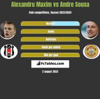Alexandru Maxim vs Andre Sousa h2h player stats