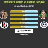 Alexandru Maxim vs Bastian Oczipka h2h player stats