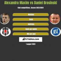 Alexandru Maxim vs Daniel Brosinski h2h player stats