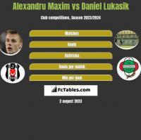 Alexandru Maxim vs Daniel Łukasik h2h player stats