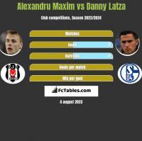 Alexandru Maxim vs Danny Latza h2h player stats