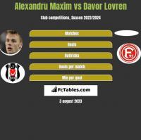 Alexandru Maxim vs Davor Lovren h2h player stats