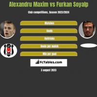 Alexandru Maxim vs Furkan Soyalp h2h player stats