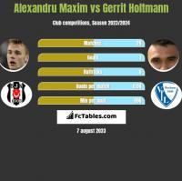Alexandru Maxim vs Gerrit Holtmann h2h player stats