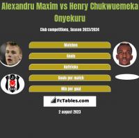 Alexandru Maxim vs Henry Chukwuemeka Onyekuru h2h player stats