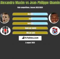 Alexandru Maxim vs Jean-Philippe Gbamin h2h player stats