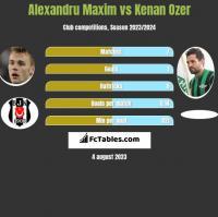 Alexandru Maxim vs Kenan Ozer h2h player stats