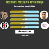 Alexandru Maxim vs Kevin Kampl h2h player stats