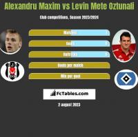 Alexandru Maxim vs Levin Mete Oztunali h2h player stats