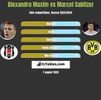 Alexandru Maxim vs Marcel Sabitzer h2h player stats