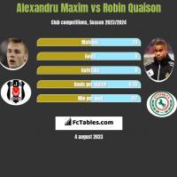 Alexandru Maxim vs Robin Quaison h2h player stats
