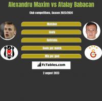 Alexandru Maxim vs Atalay Babacan h2h player stats