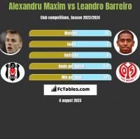 Alexandru Maxim vs Leandro Barreiro h2h player stats