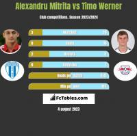 Alexandru Mitrita vs Timo Werner h2h player stats