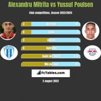 Alexandru Mitrita vs Yussuf Poulsen h2h player stats
