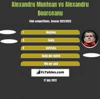 Alexandru Muntean vs Alexandru Bourceanu h2h player stats