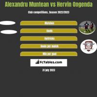Alexandru Muntean vs Hervin Ongenda h2h player stats