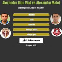 Alexandru Nicu Vlad vs Alexandru Matel h2h player stats