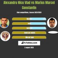 Alexandru Nicu Vlad vs Marius Marcel Constantin h2h player stats