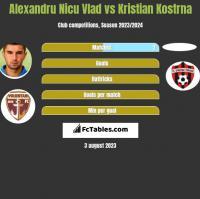 Alexandru Nicu Vlad vs Kristian Kostrna h2h player stats