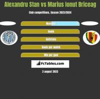 Alexandru Stan vs Marius Ionut Briceag h2h player stats